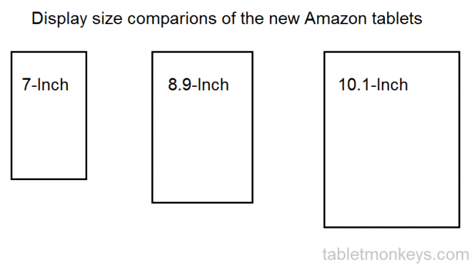 Amazon Tablet Size Comparison - 7-Inch Kindle 2, 8.9 Coyote, 10.1 Hollywood.