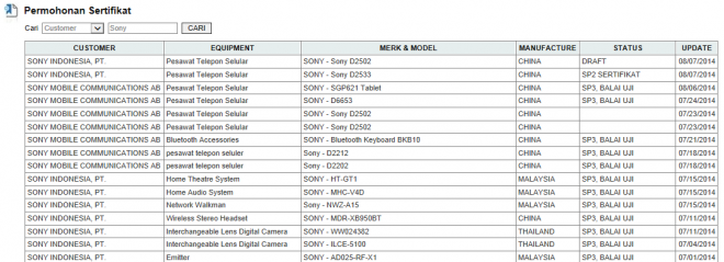 Sony Tablet SGP621