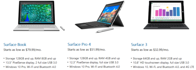 Microsoft Surface Membership