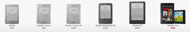 Amazon Kindle Family before the New Kindle launch