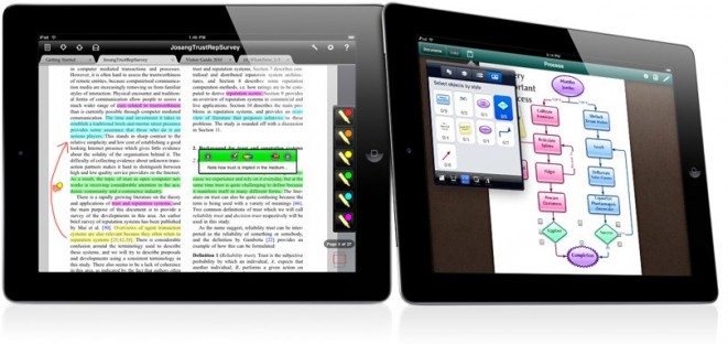 iPad used in brainstorming and work groups