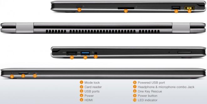 Lenovo Ideapad Yoga 13 Ports