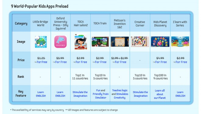 Some of the Kids Apps on Samsung Galaxy Tab 3 Kids Edition