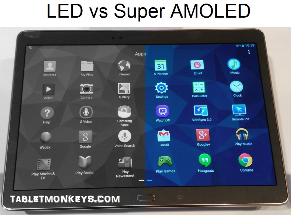Samsung Galaxy Tab S Super Amoled Tablet Infographics