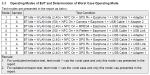FCC extract for the HTC Google Nexus 9