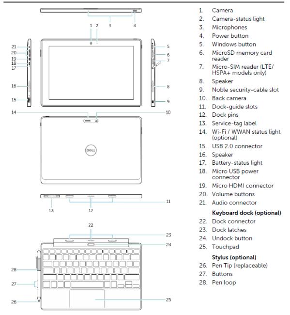 Dell 2-in-1