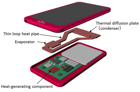 Fujitsu cooler