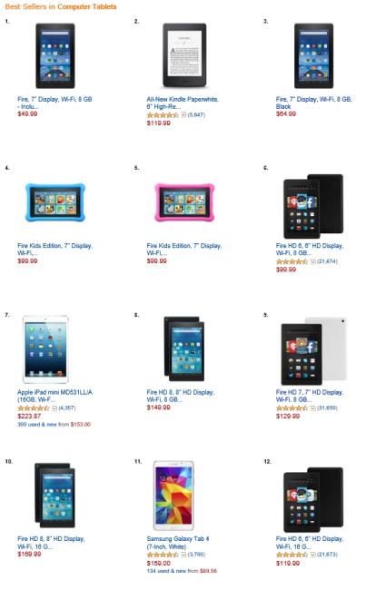 Bestselling Tablets 2015 September October