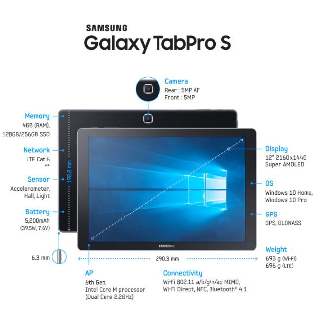Samsung Galaxy TabPro S SM-W700 Specs