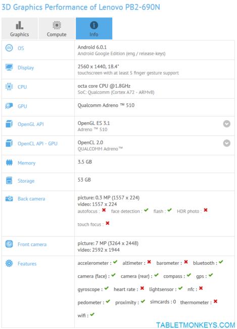 18.4 Inch Tablet Lenovo