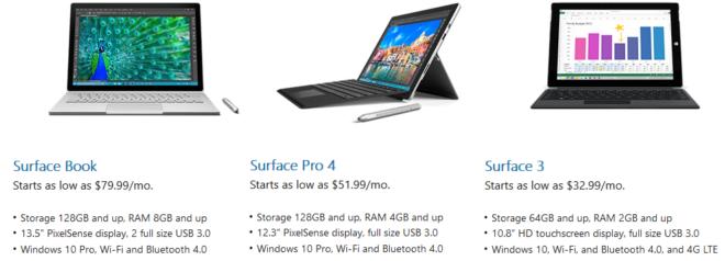 Microsoft Surface Membership