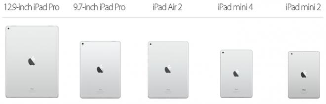 2016 iPad Models