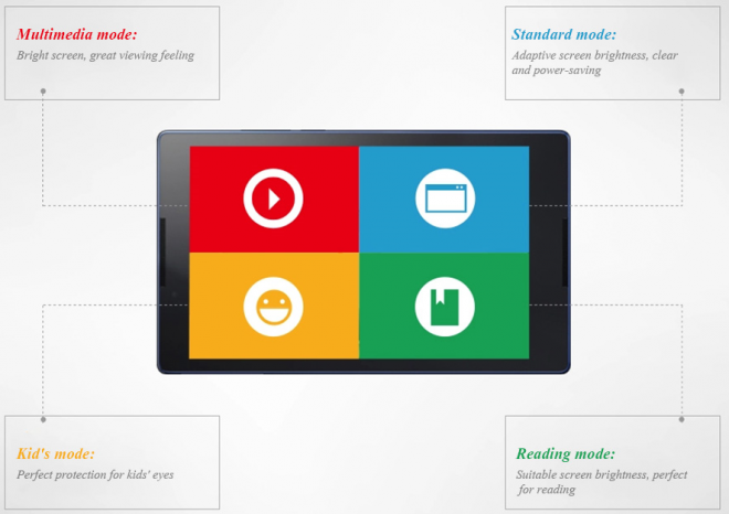 lenovo-tab3-7-4g-730m-features