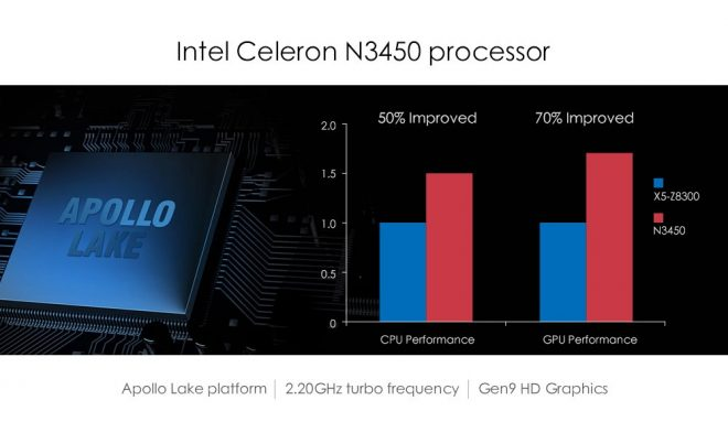 Chuwi Hi13 - Intel Celeron Tablet With N3450 Processor