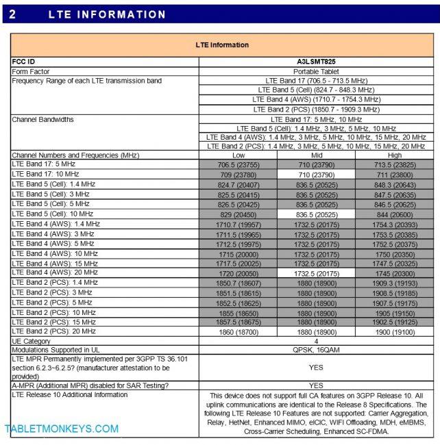 Samsung Galaxy Tab S3 SM-T825 4G LTE Bands