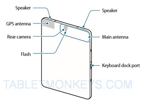 Samsung Galaxy Tab S3 Specs