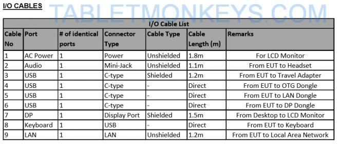 Samsung SM-W627 USB Type C