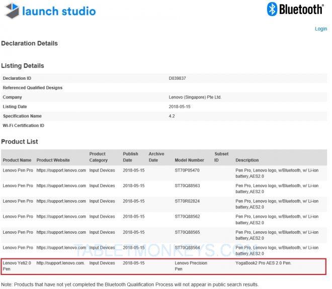 Lenovo Yoga Book 2 Pro Leaks - New Halo Keyboard Tablet